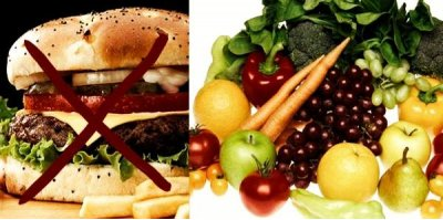 Полезные и неполезные продукты